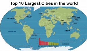 Largest-Cities-of-the-world