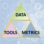 Selecting the Right Data, Tools and Metrics For Your Objectives